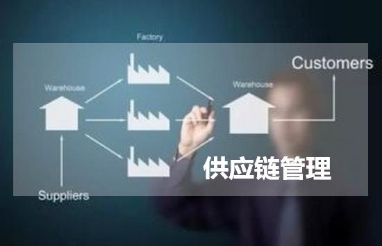 供应链管理实践