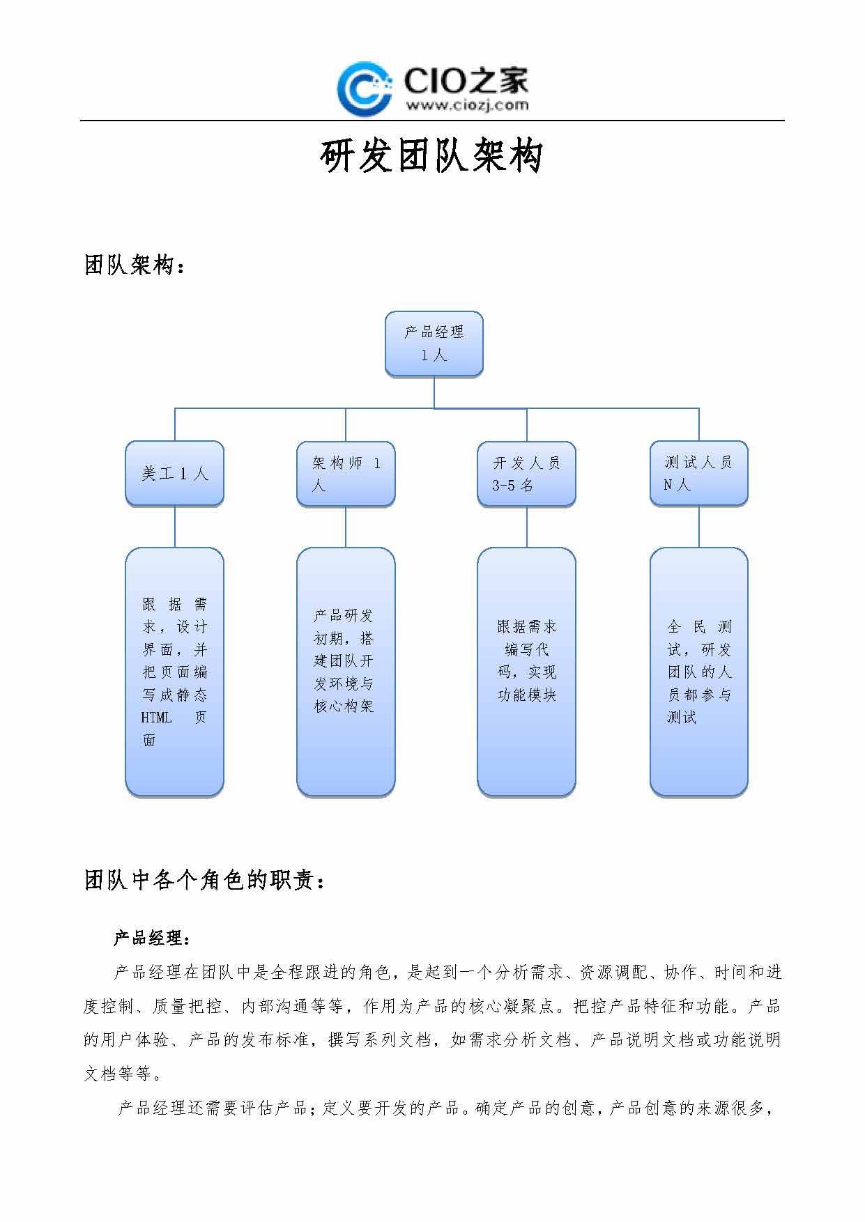 CIO之家-研发团队架构