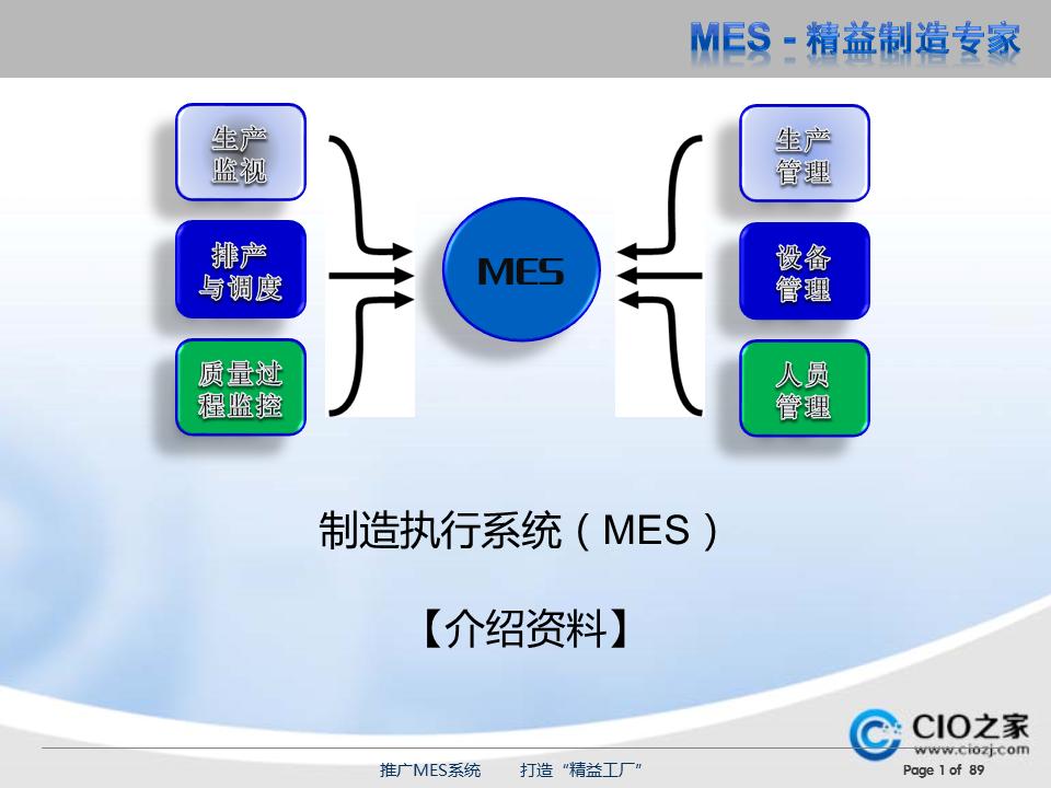 CIO之家-MES精益制造