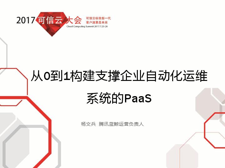 杨文兵-从0到1构建支撑企业自动化运维系统的Paas