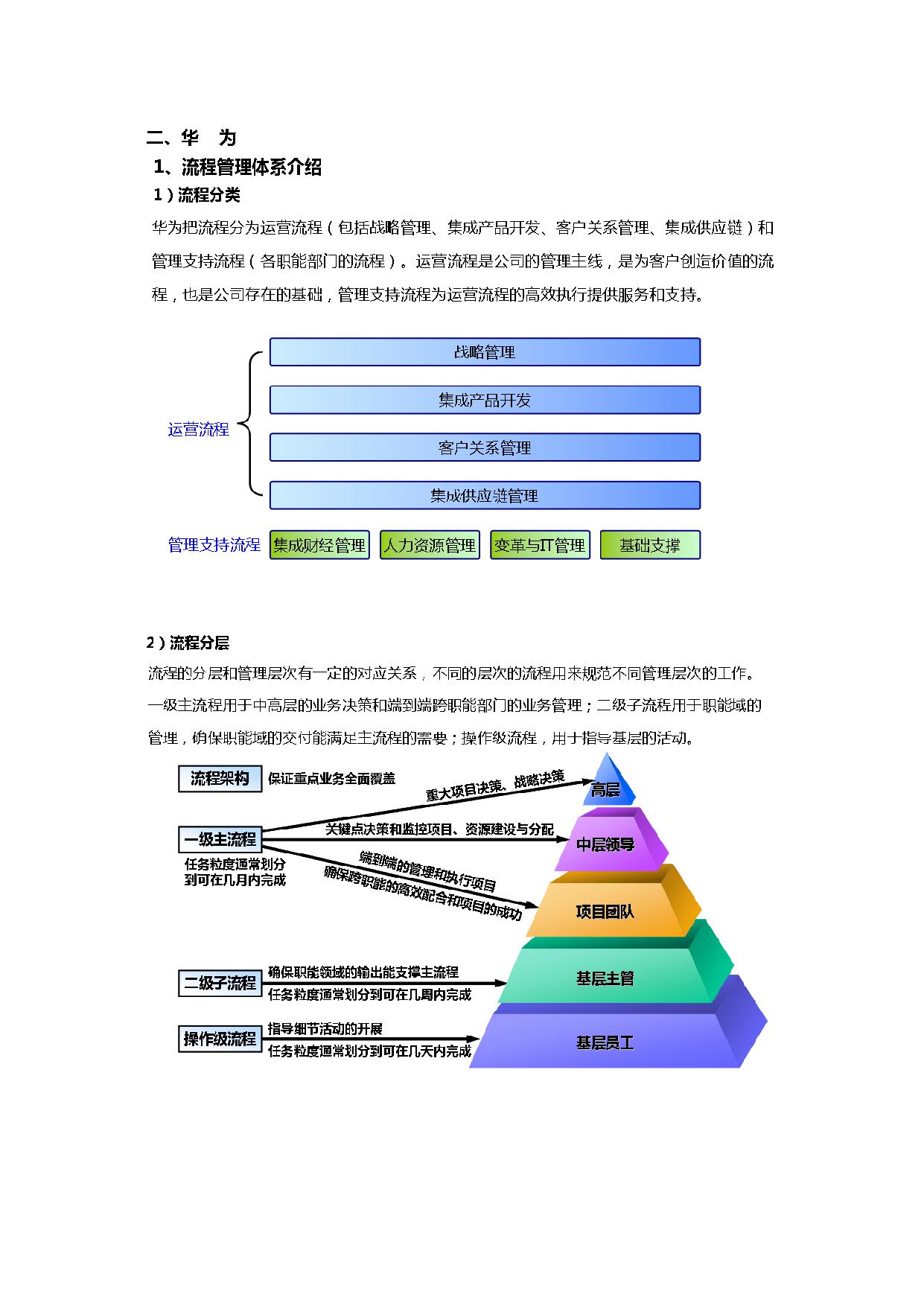 祝国能-华为流程管理体系介绍