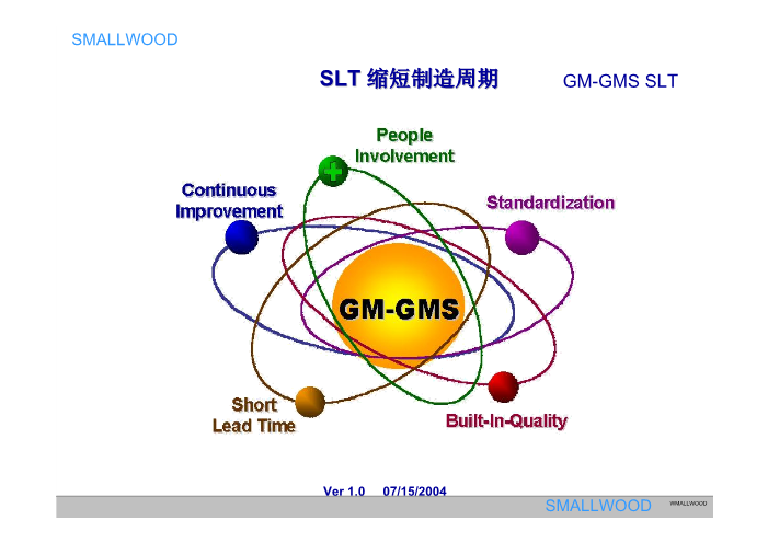 -SGM的现场管理、现场物流