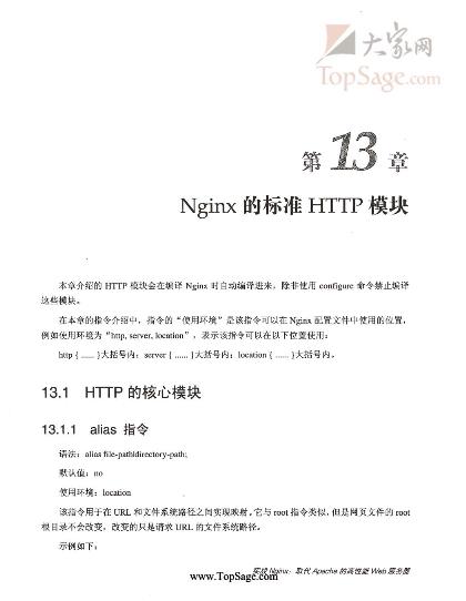 -Nginx的标准HTTP模块
