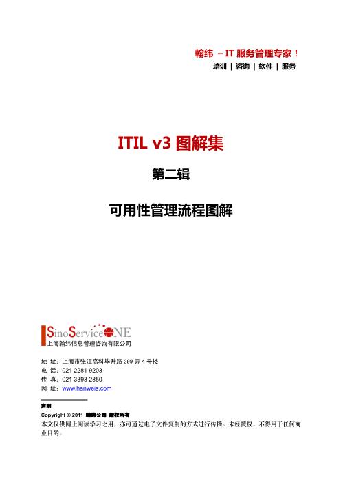 -ITIL 可用性管理流程图解