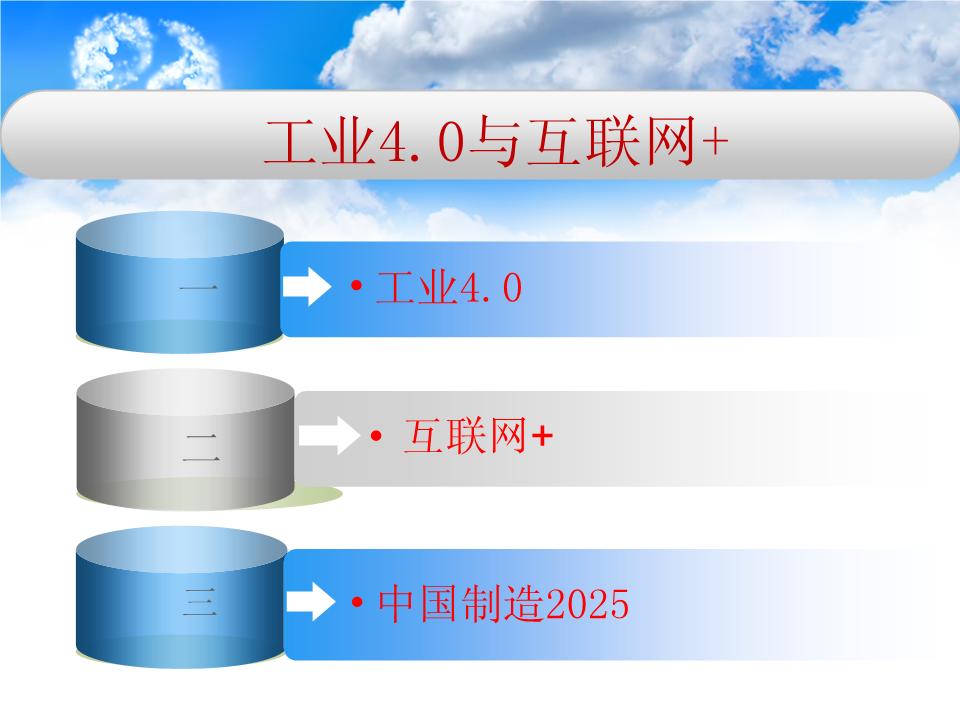 -工业4.0与互联网+