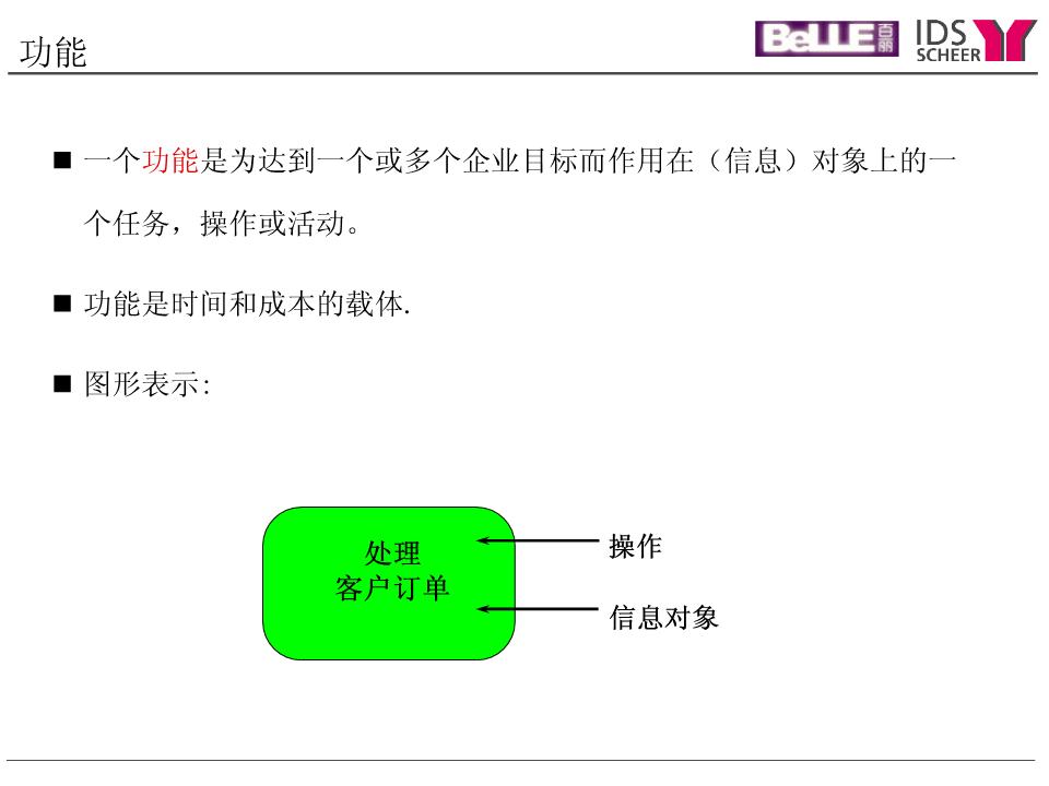 -ARIS流程工具集培训(中)