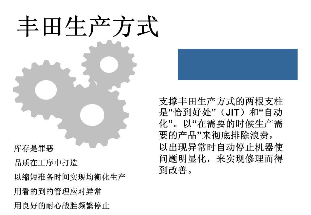 -丰田生产方式