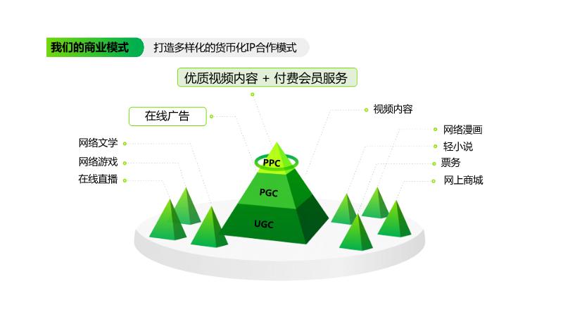 孙斌-爱奇艺的大数据中台战略