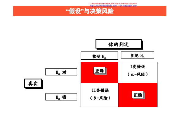 杨彬誉-05 分析阶段