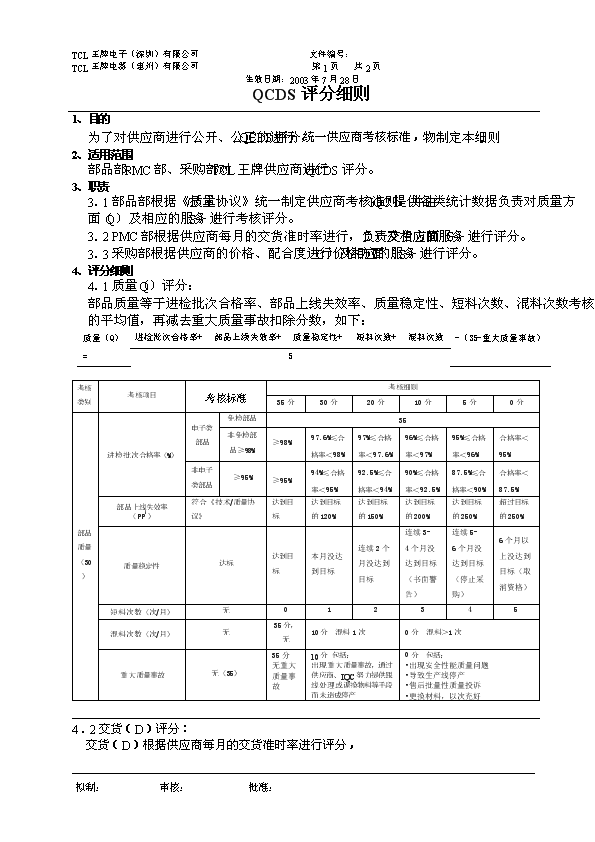 -TCL供应商QCDS评分细则