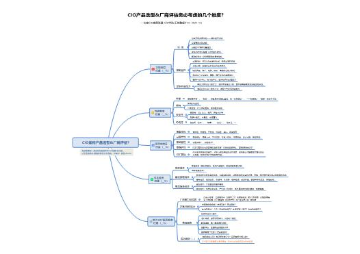 -CIO如何产品选型&厂商评估
