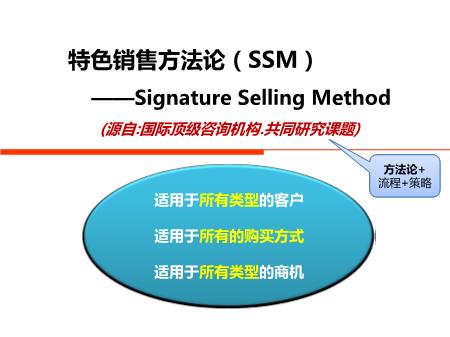 -SSM特色销售方法论