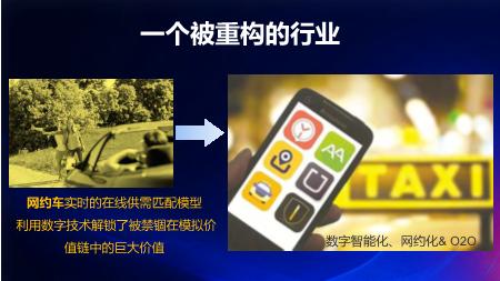 朱少民-数字化时代重构业务价值链